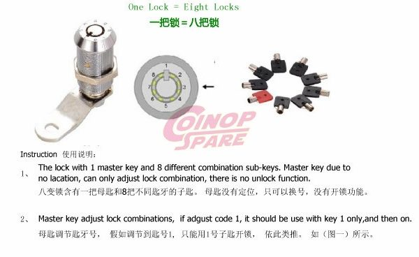 8 Shift Code Changeable Cam Lock2